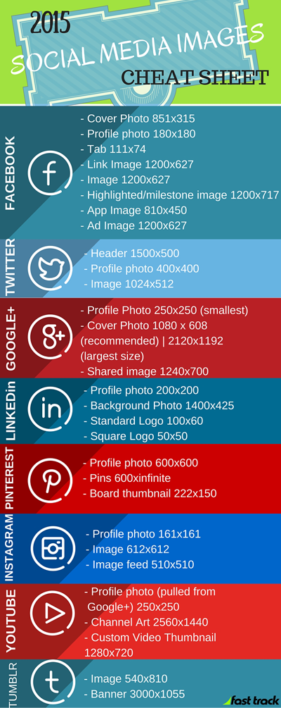 Complete social media images cheatsheet for 2015.